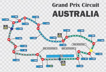 circuit map of the aussie grand prix